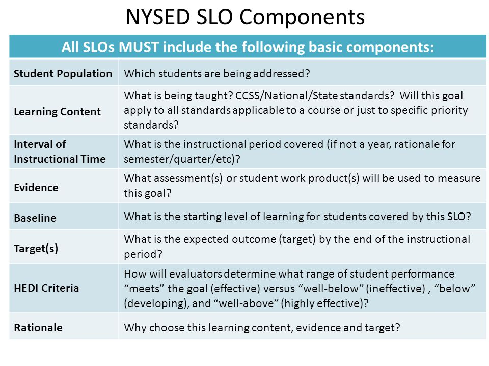 All SLOs MUST include the following basic components:
