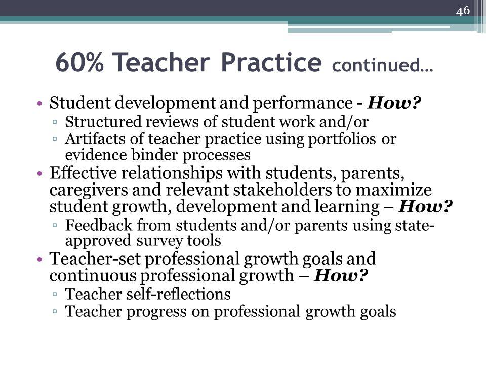 60% Teacher Practice continued…