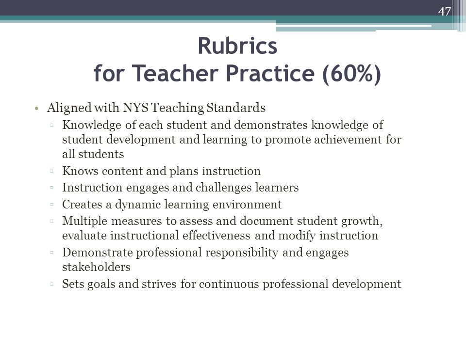 Rubrics for Teacher Practice (60%)