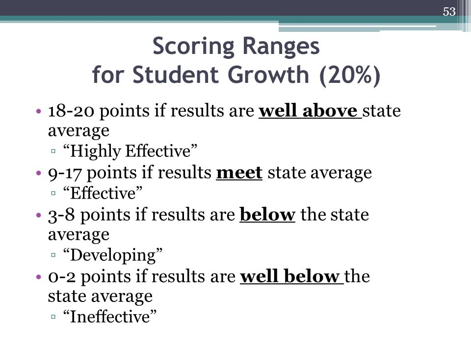 Scoring Ranges for Student Growth (20%)