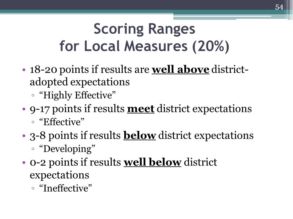 Scoring Ranges for Local Measures (20%)