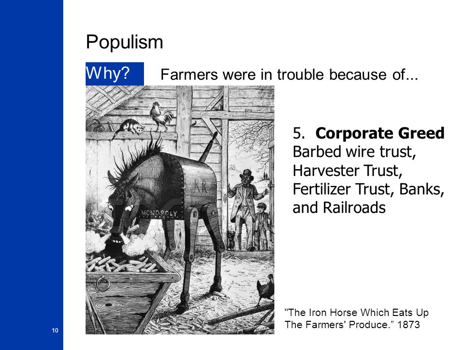 Populism Why Farmers were in trouble because of...
