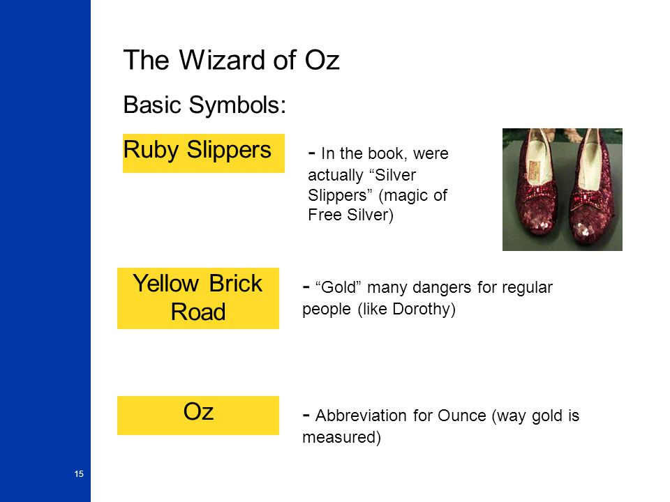 The Wizard of Oz Basic Symbols: Ruby Slippers Yellow Brick Road Oz
