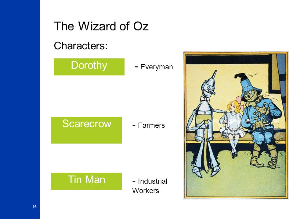 The Wizard of Oz Characters: Dorothy Scarecrow Tin Man - Everyman