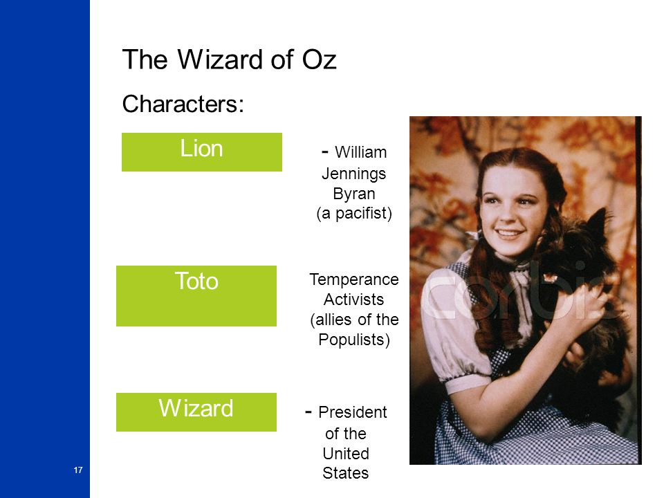 The Wizard of Oz Characters: Lion Toto Wizard