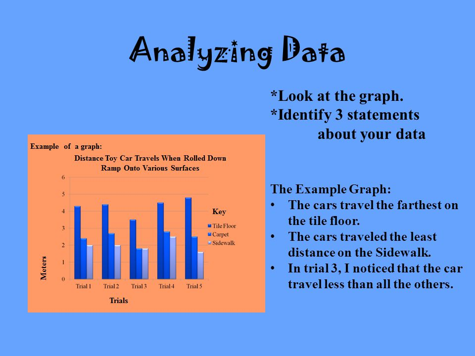 Analyzing Data *Look at the graph.