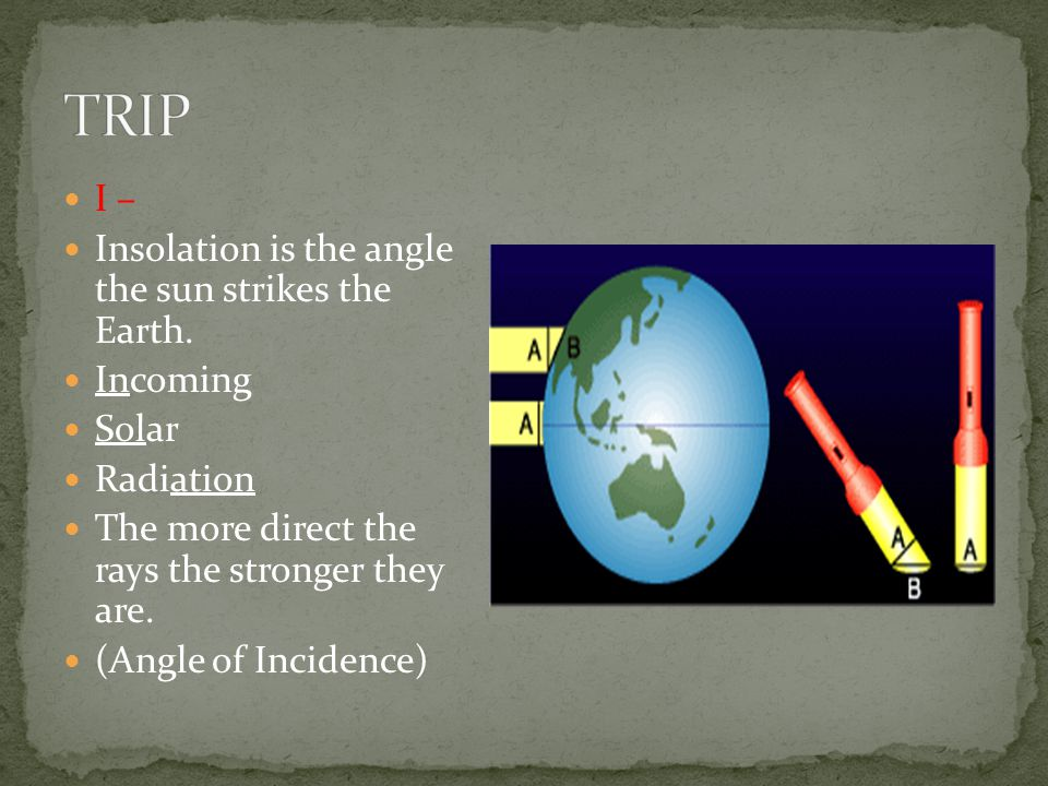 TRIP I – Insolation is the angle the sun strikes the Earth. Incoming