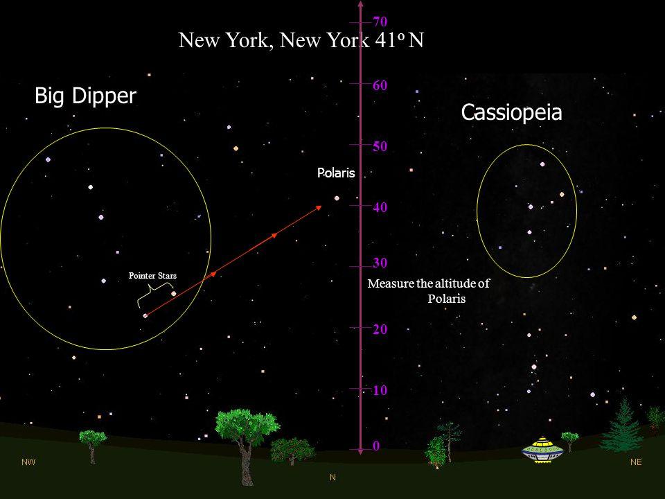 New York, New York 41o N Big Dipper Cassiopeia 70 60 50 40 30 20 10