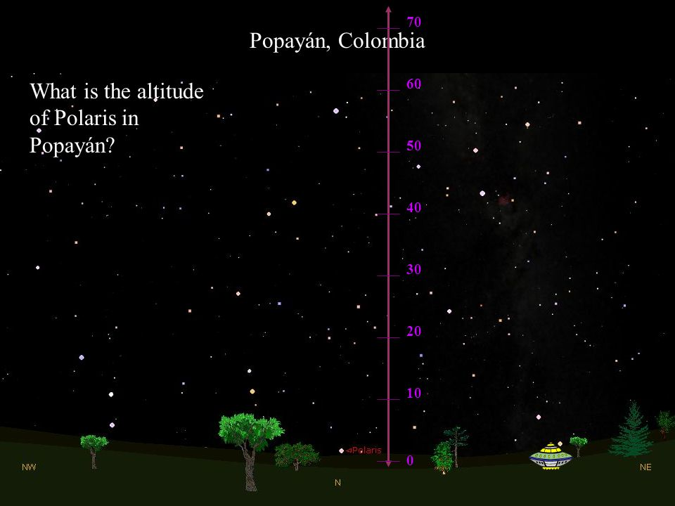 What is the altitude of Polaris in Popayán