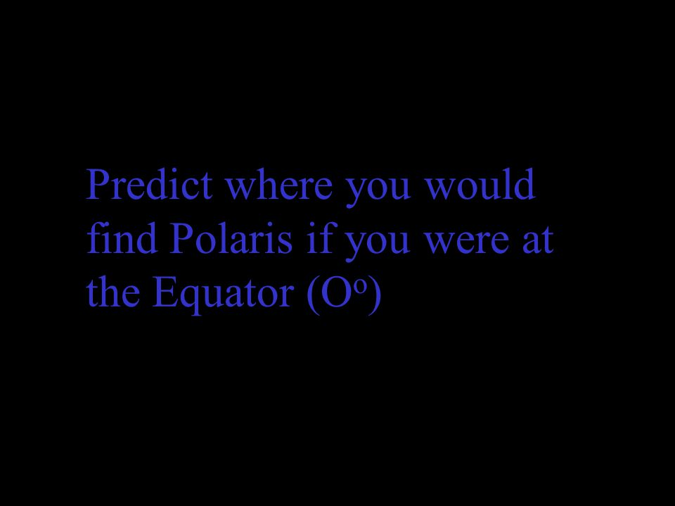 Predict where you would find Polaris if you were at the Equator (Oo)