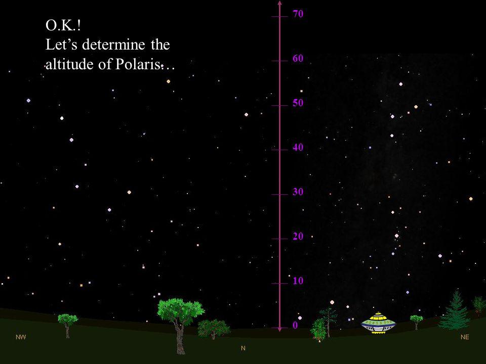 Let's determine the altitude of Polaris…