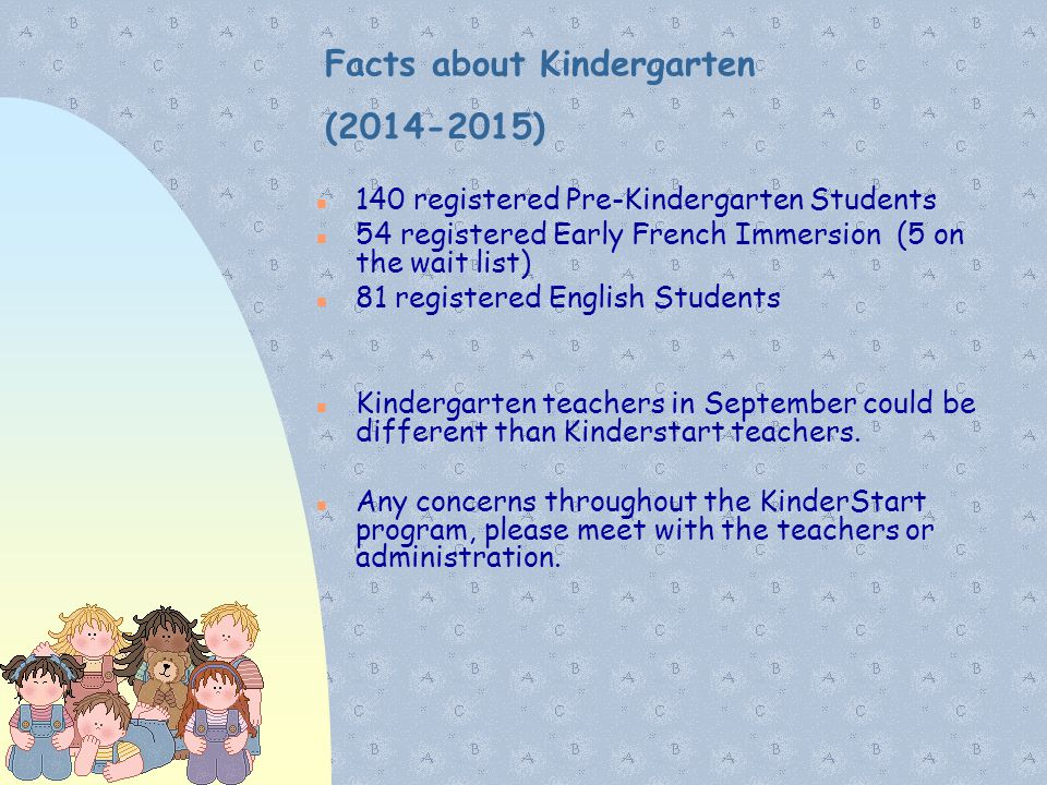 Facts about Kindergarten (2014-2015)