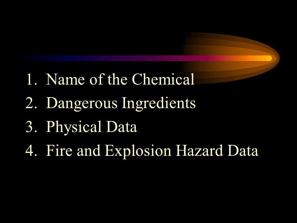 1. Name of the Chemical 2. Dangerous Ingredients.