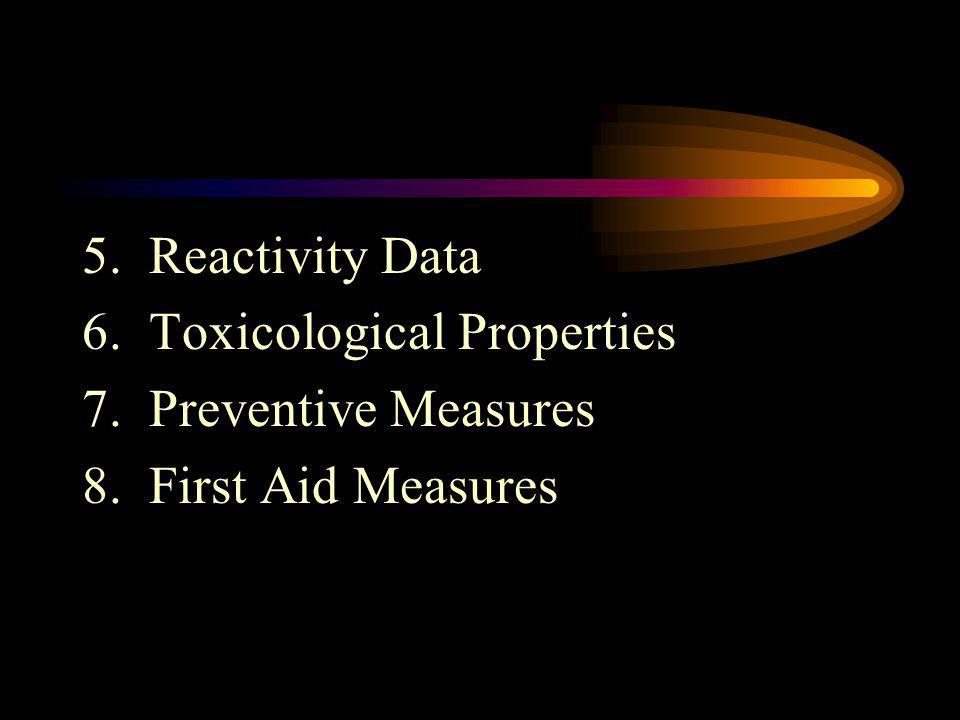 5. Reactivity Data 6. Toxicological Properties 7. Preventive Measures 8. First Aid Measures
