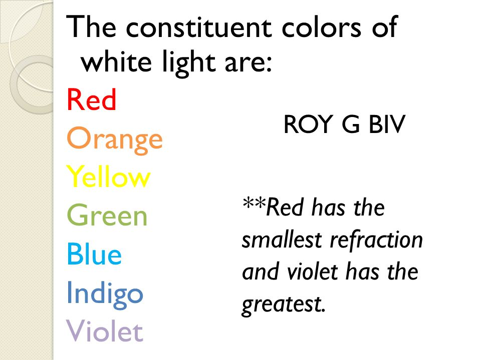 The constituent colors of white light are: Red Orange Yellow Green Blue Indigo Violet