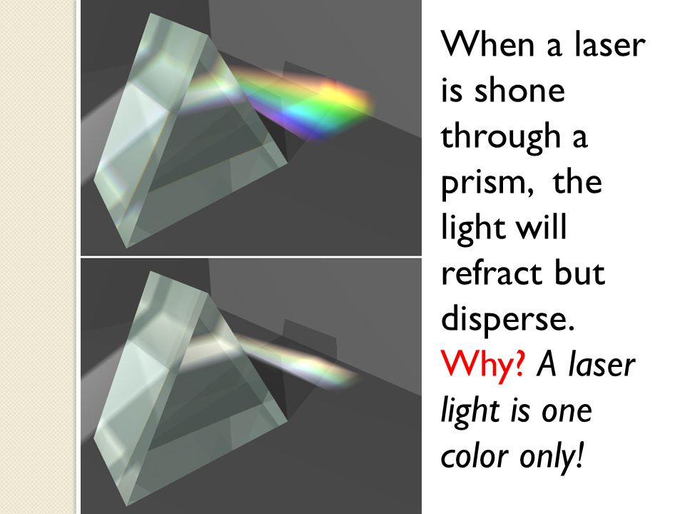When a laser is shone through a prism, the light will refract but disperse.