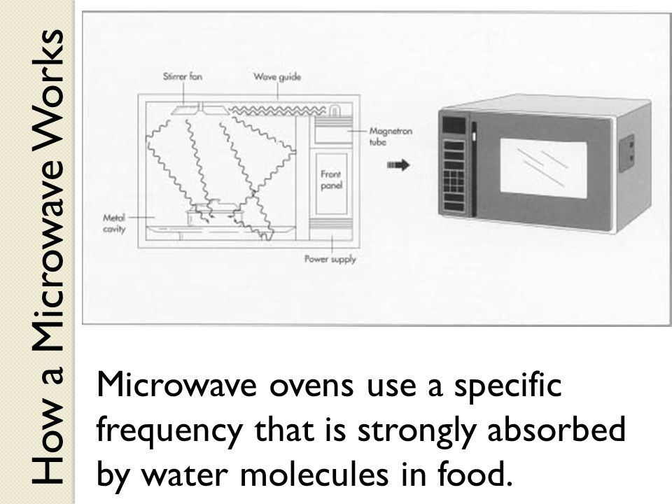 How a Microwave Works Microwave ovens use a specific frequency that is strongly absorbed by water molecules in food.