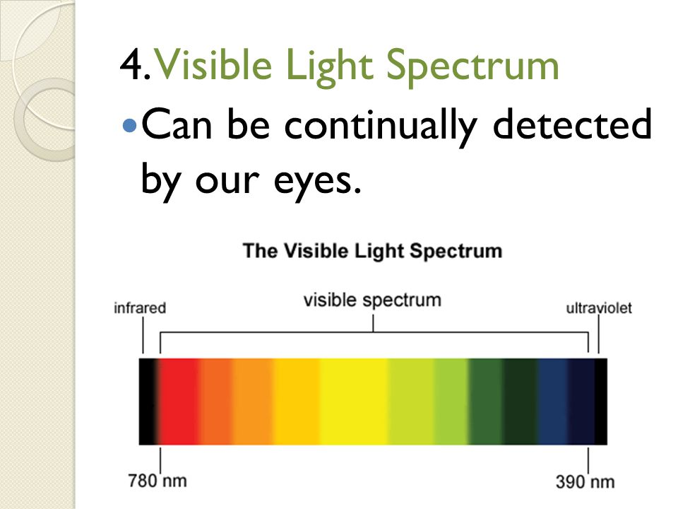 4. Visible Light Spectrum