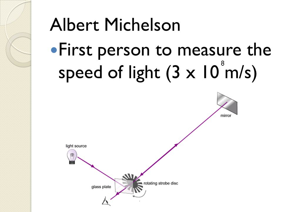First person to measure the speed of light (3 x 10 m/s)