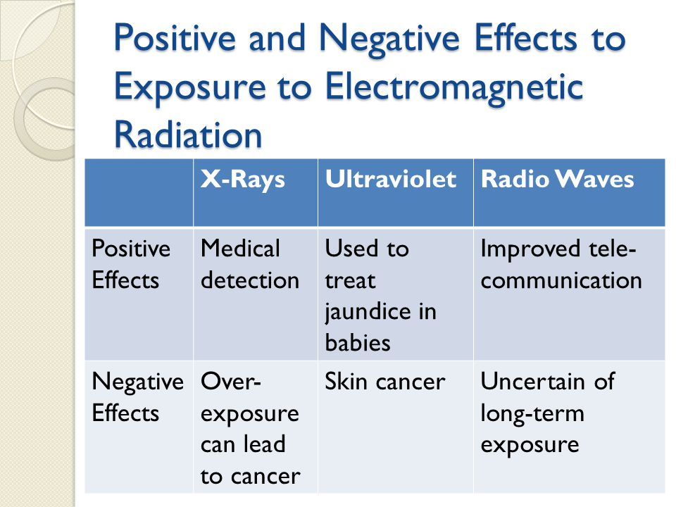 Positive and Negative Effects to Exposure to Electromagnetic Radiation