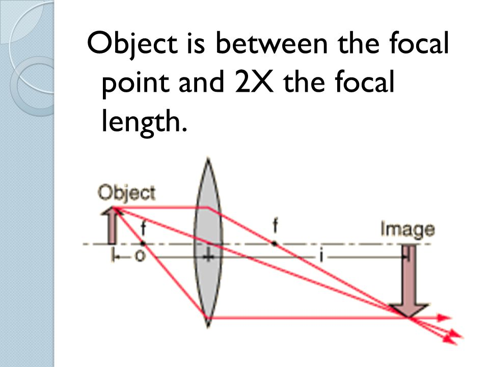 Object is between the focal point and 2X the focal length.