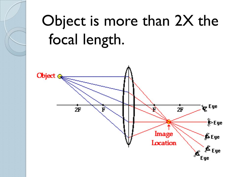 Object is more than 2X the focal length.