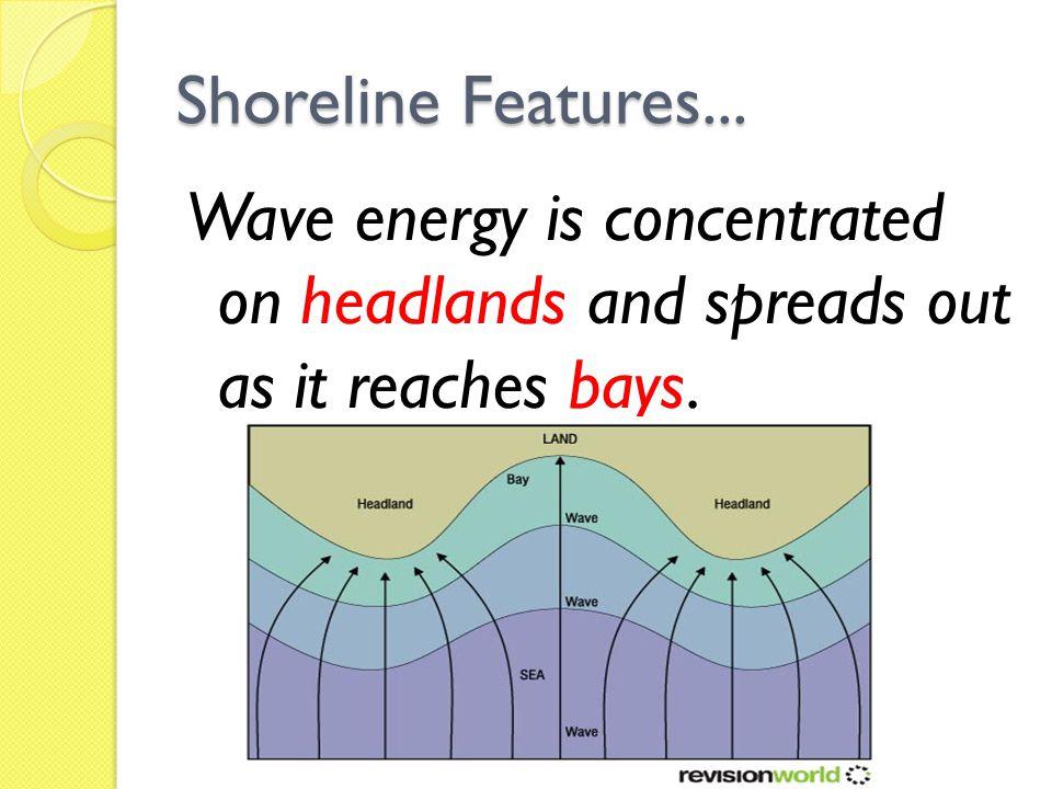 Shoreline Features...