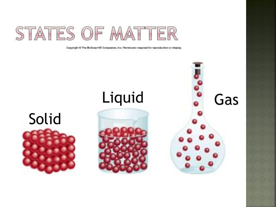 States of Matter Liquid Gas Solid