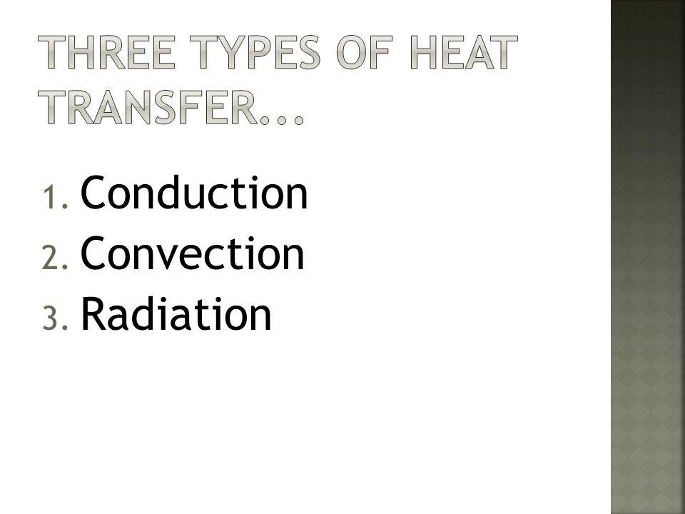 Three types of Heat Transfer...