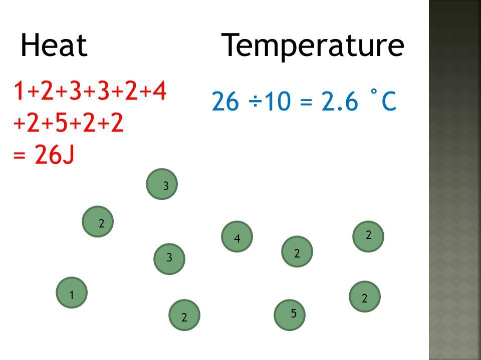 Heat Temperature 1+2+3+3+2+4+2+5+2+2 26 ÷10 = 2.6 ˚C = 26J 3 2 2 4 2 3
