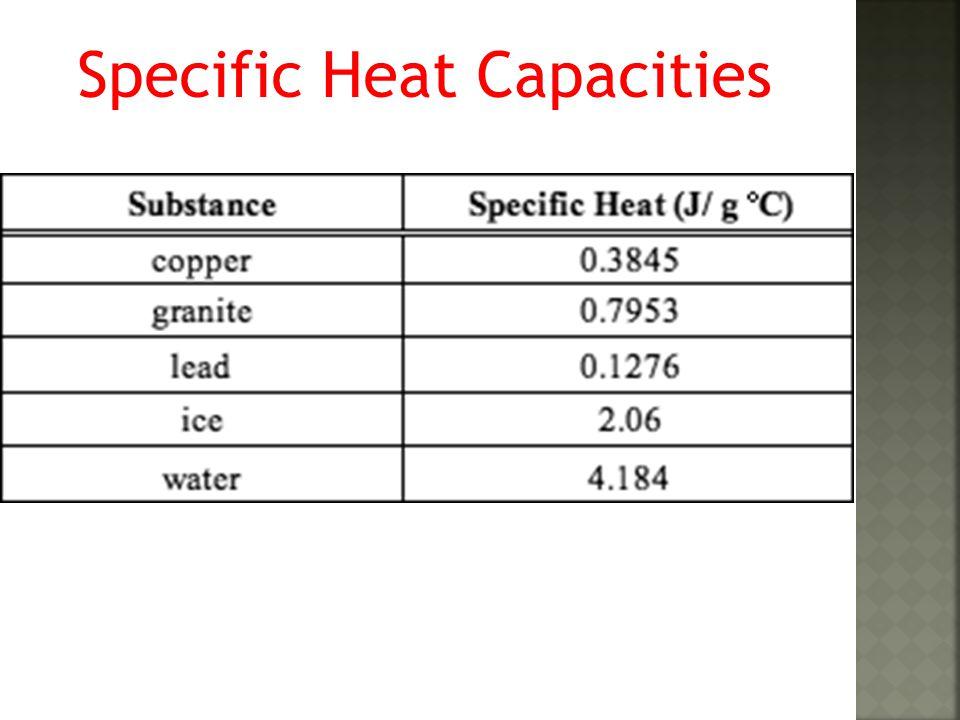 Specific Heat Capacities