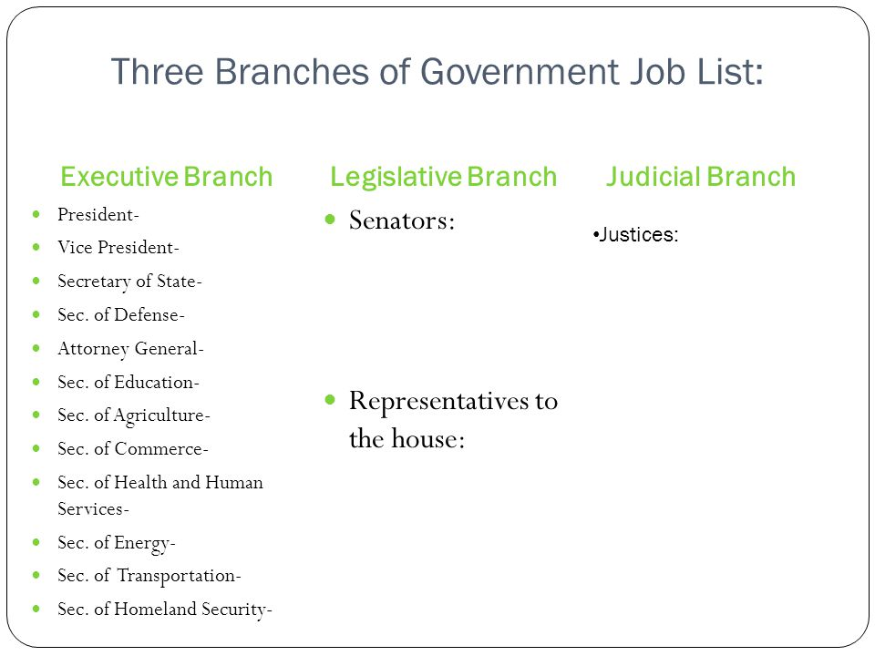 Three Branches of Government Job List: