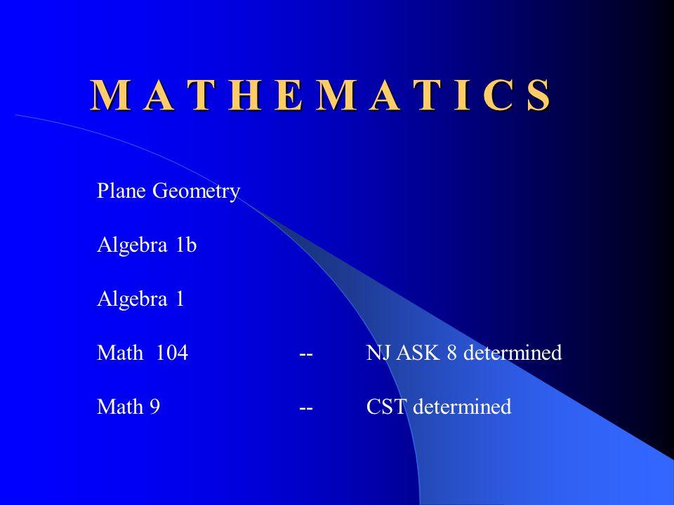 M A T H E M A T I C S Plane Geometry Algebra 1b Algebra 1