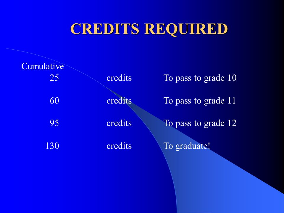CREDITS REQUIRED Cumulative 25 credits To pass to grade 10