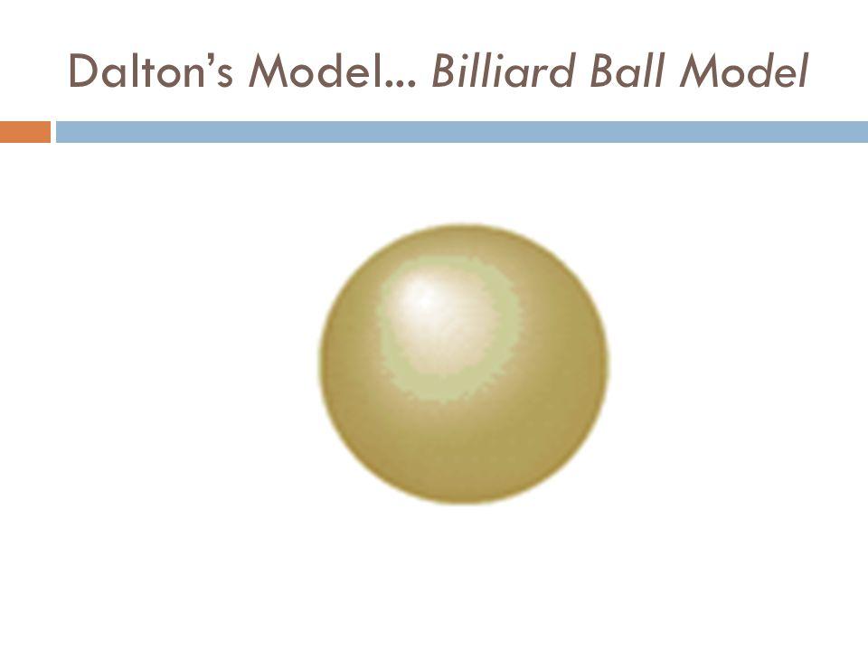 Dalton's Model... Billiard Ball Model