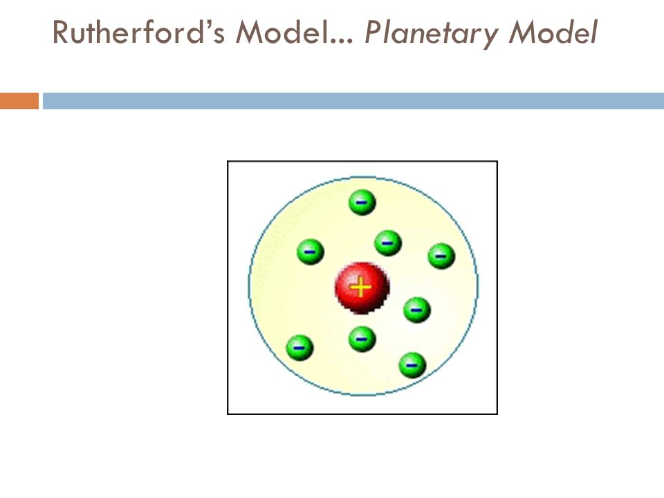 Rutherford's Model... Planetary Model