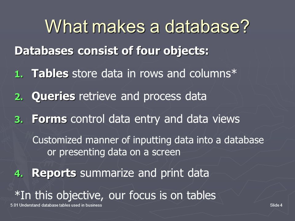 What makes a database Databases consist of four objects: