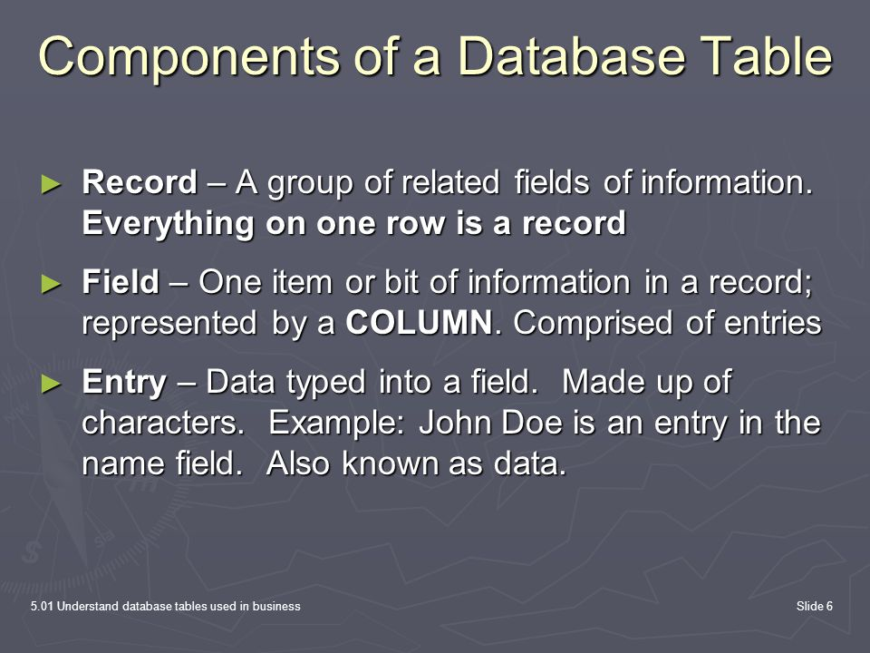 Components of a Database Table