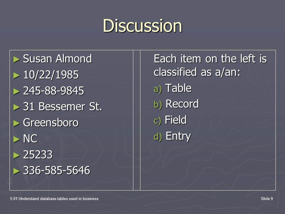 Discussion Susan Almond 10/22/1985 245-88-9845 31 Bessemer St.
