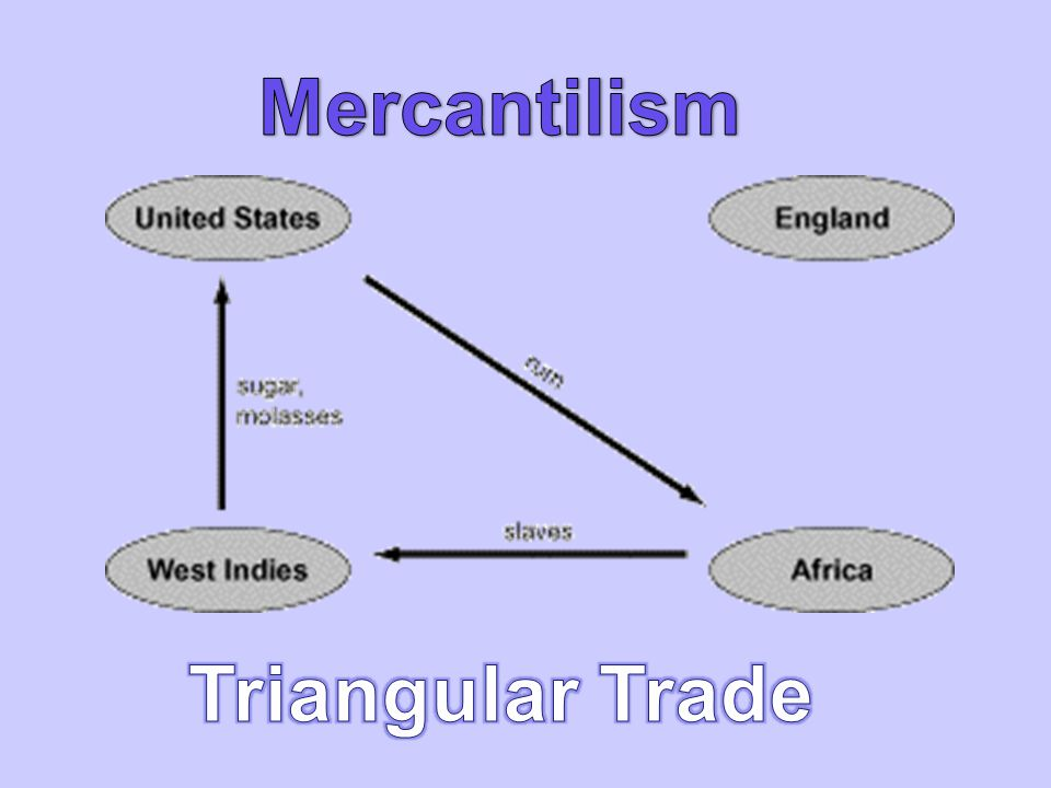 Mercantilism Triangular Trade