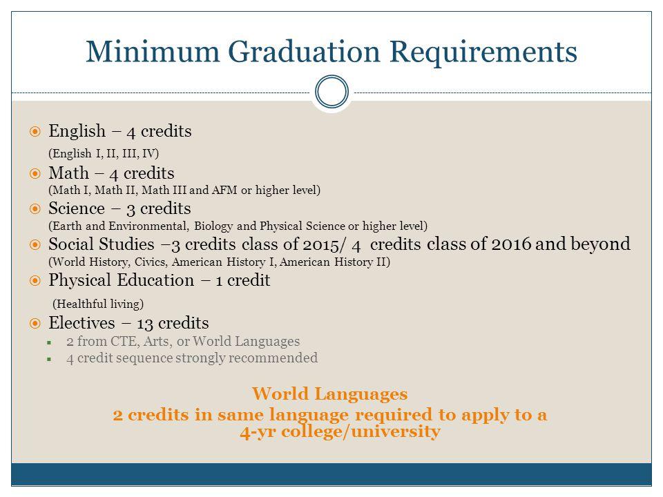 Minimum Graduation Requirements