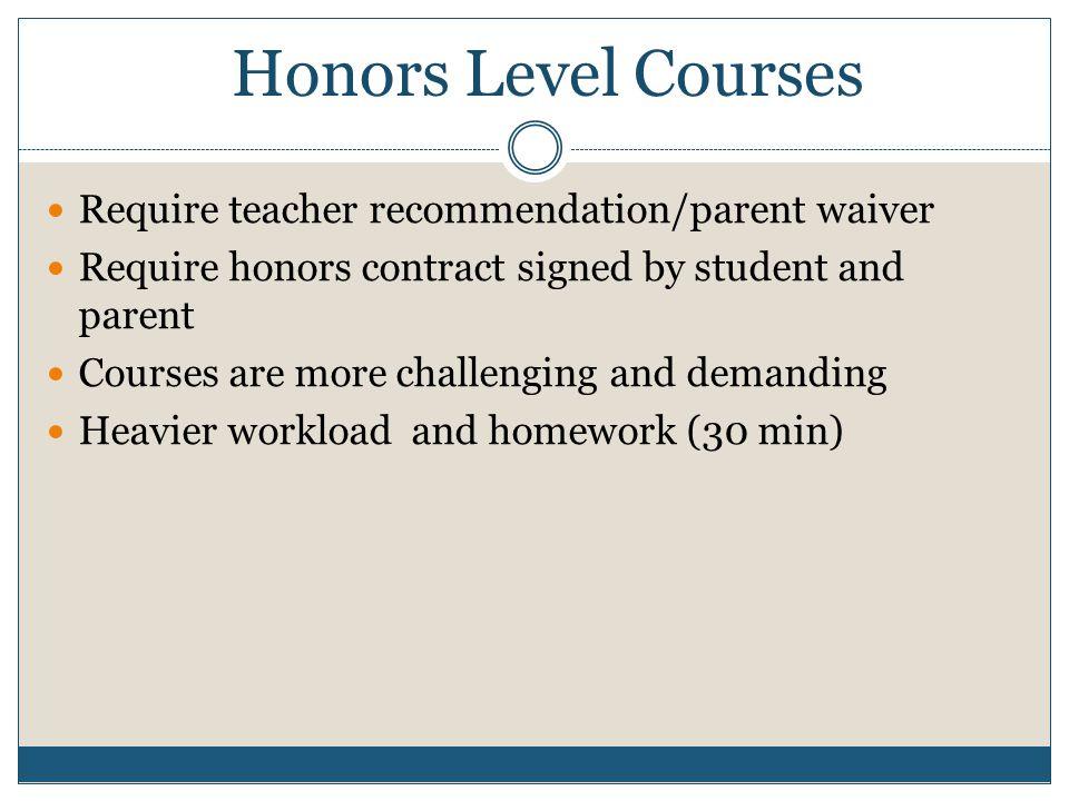 Honors Level Courses Require teacher recommendation/parent waiver