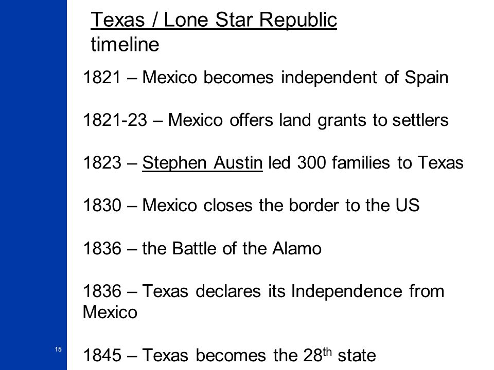 Texas / Lone Star Republic timeline