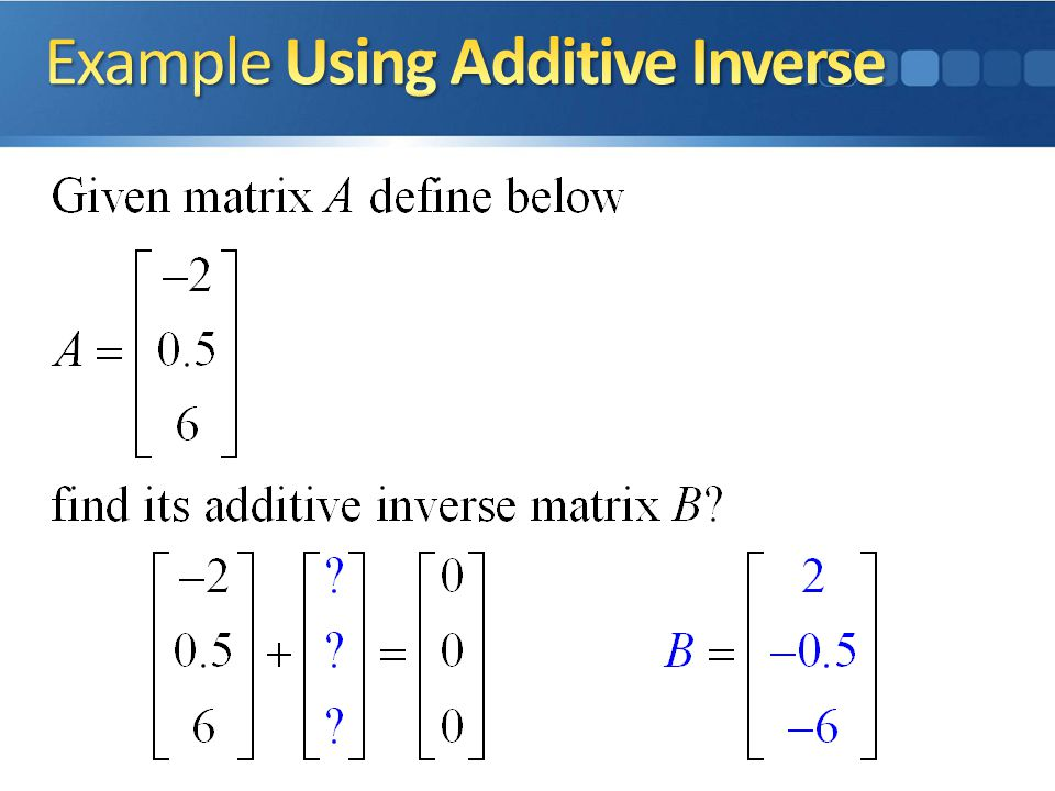 Example Using Additive Inverse