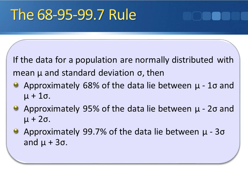 The 68-95-99.7 Rule If the data for a population are normally distributed with. mean μ and standard deviation σ, then.