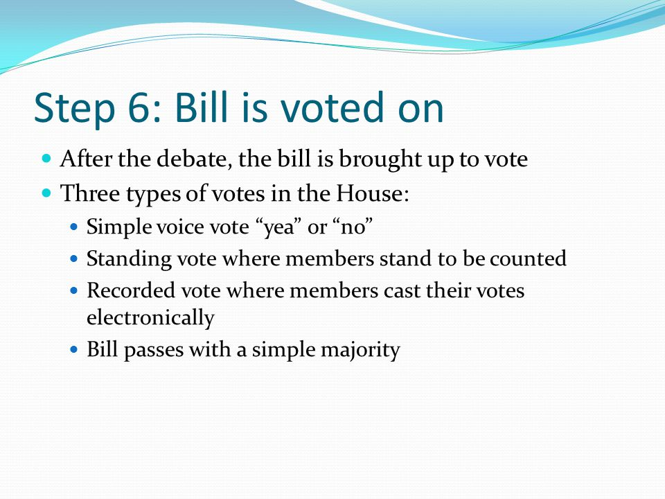 Step 6: Bill is voted on After the debate, the bill is brought up to vote. Three types of votes in the House: