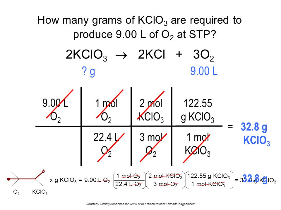 How many grams of KClO3 are required to produce 9.00 L of O2 at STP