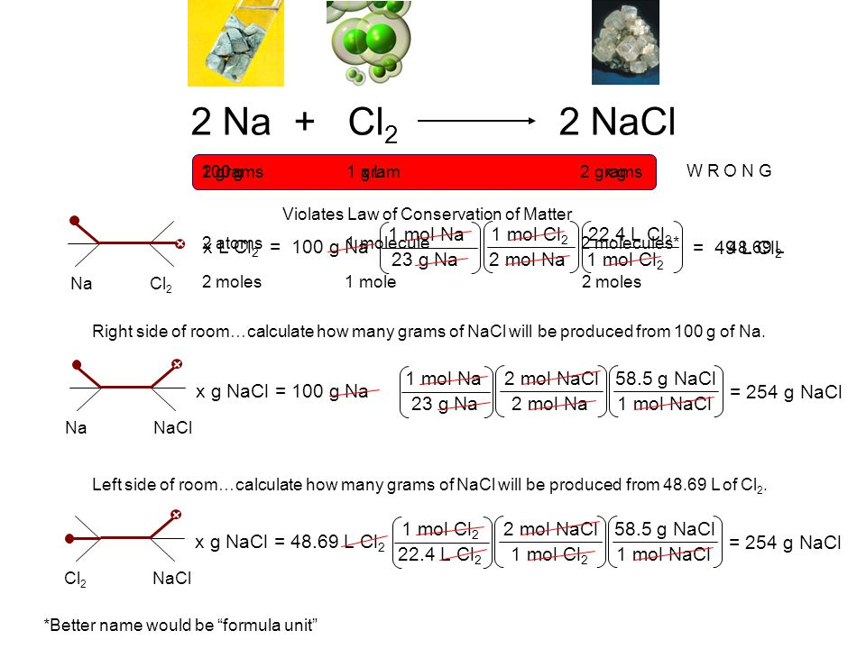 2 Na + Cl2 2 NaCl 1 mol Na 1 mol Cl2 22.4 L Cl2 x L Cl2 = 100 g Na