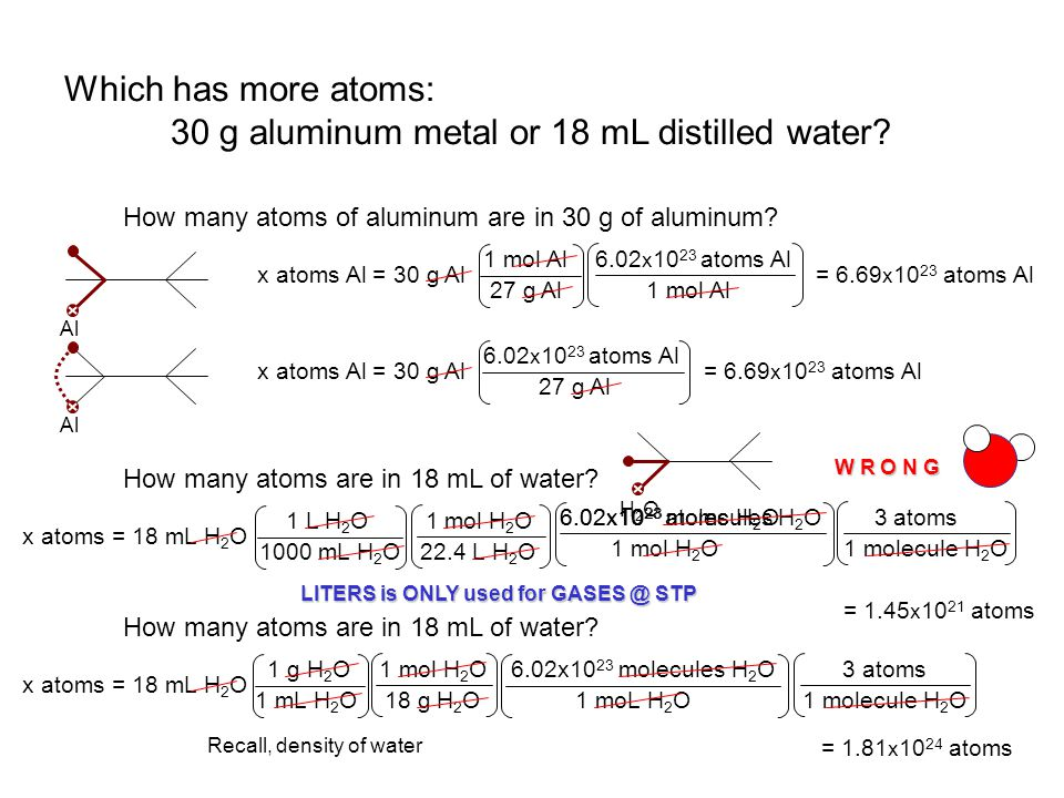 30 g aluminum metal or 18 mL distilled water