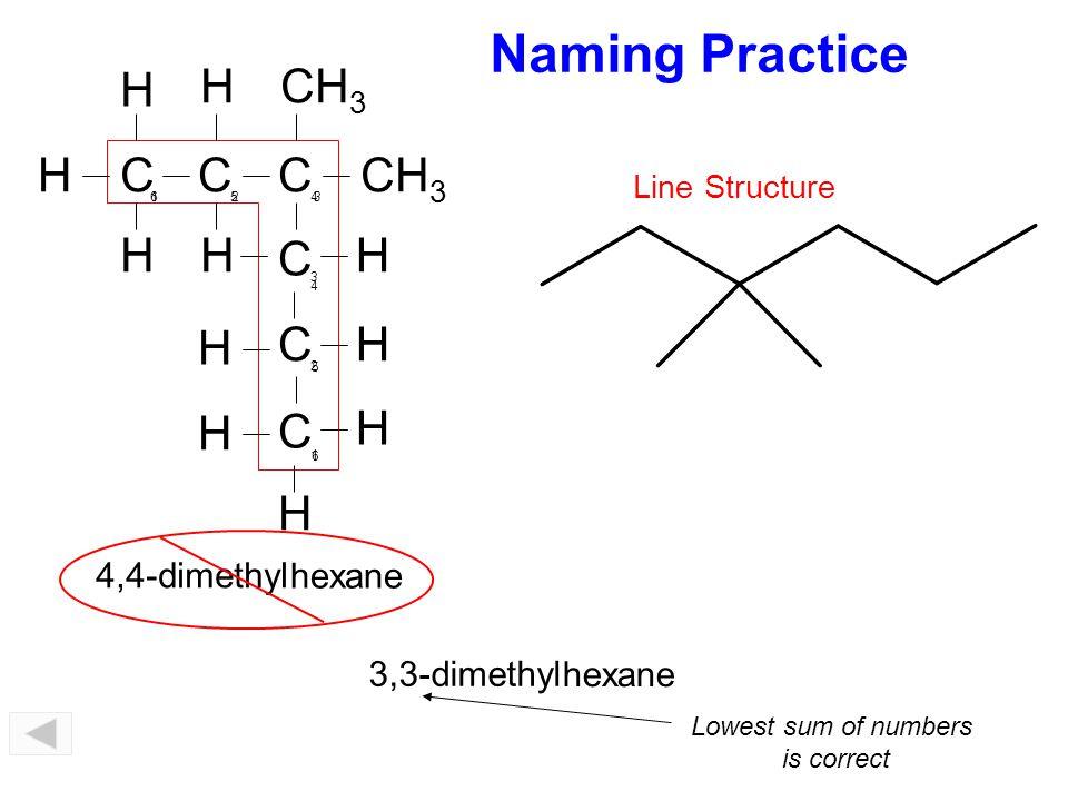 Naming Practice H H CH3 H C C C H H C H H C H H C H H 4,4-dimethyl